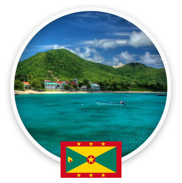Akros Global - Grenada Citizenship